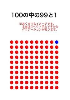 99と1.jpg