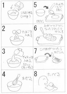 ホットケーキ作りの手順書.jpg