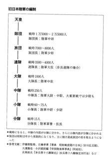 日本陸軍の編成.jpg