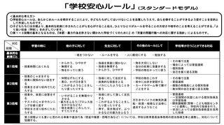 行動マトリックス.jpg