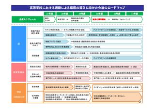通級ロードマップ.jpg